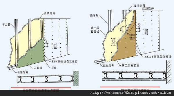 建材construction materials