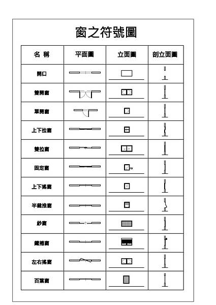 建築設備圖例_窗
