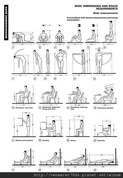 Classroom Design Standards Uk ~ 傢俱設計基本尺寸及人體工學 the useful ergonomics 『羽橋設計』veneerer