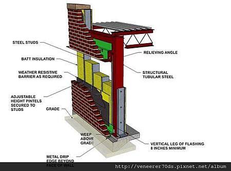 磚牆 與 鋼骨 (3)