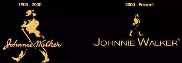 約翰走路方向差別