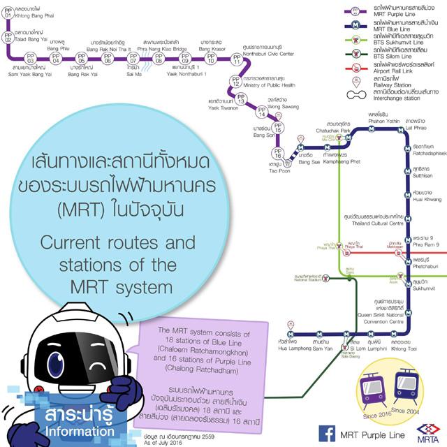 MRT-S