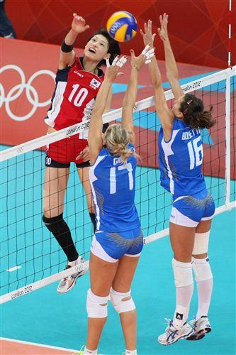 八強韓國VS義大利