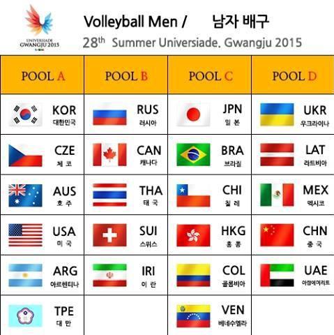 2015世大運男排分組