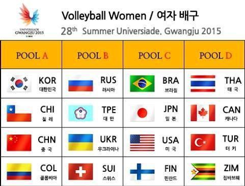 2015世大運女排分組