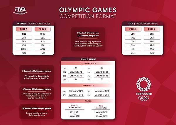 奧運賽製圖.jpg