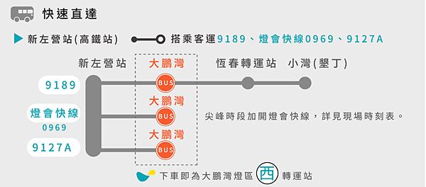 FireShot Capture 31 - 2019台灣燈會在屏東-燈會交通懶人包 來回接駁一次包 接駁車各路線晚上八點_ - https___2019taiwanlantern.tw_Item_.png