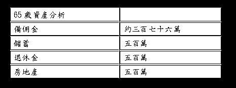 資產分析.JPG