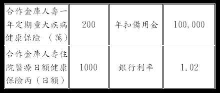 配置內容名細.JPG