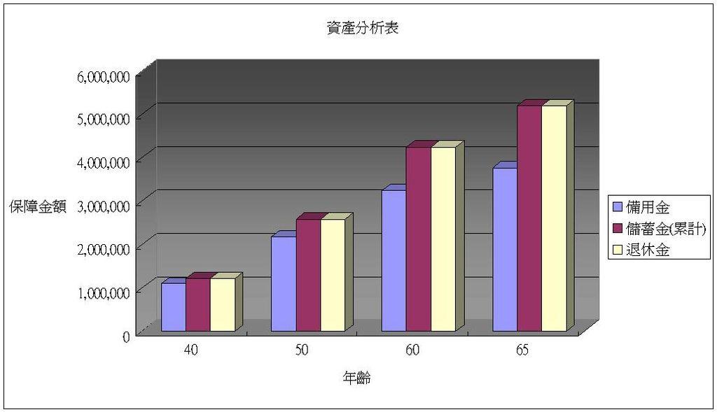 風險評估圖.JPG