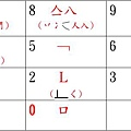 stroke_chart.jpg