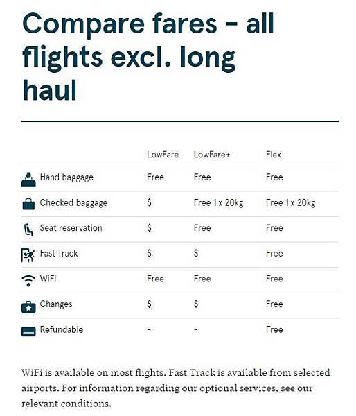 挪威航空訂票 004