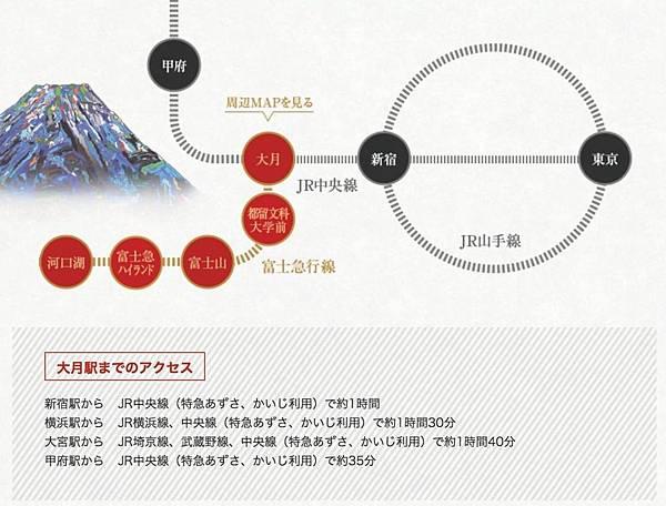 富士山到河口湖交通 003.jpg