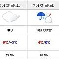 天氣.jpg