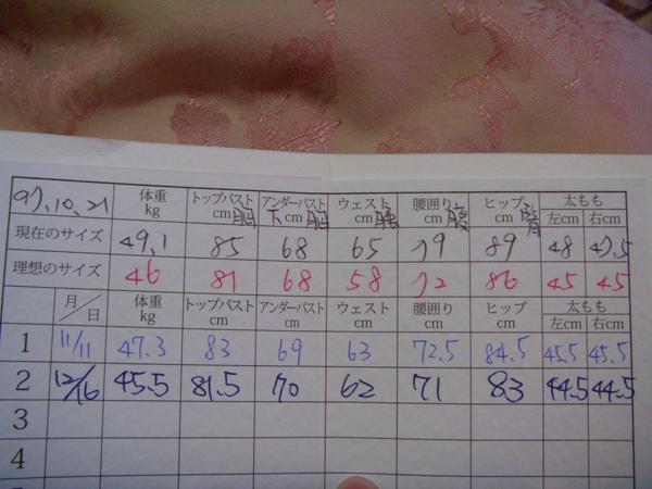 第一排是我當時購買的時候量的資料,紅字是根據我的身高規劃的標準比例