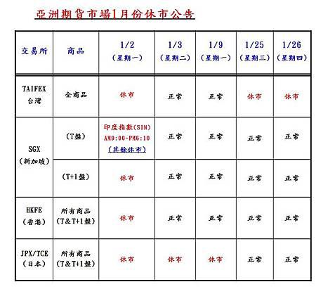 亞洲期貨市場1月份休市公告1.jpg