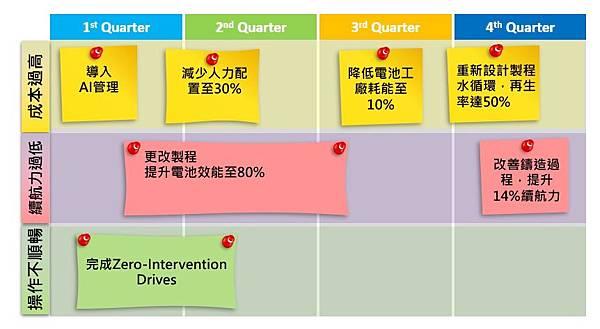 roadmap6.JPG