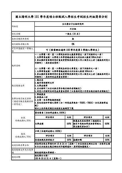 生化暨分子生物研究所不分組_頁面_1