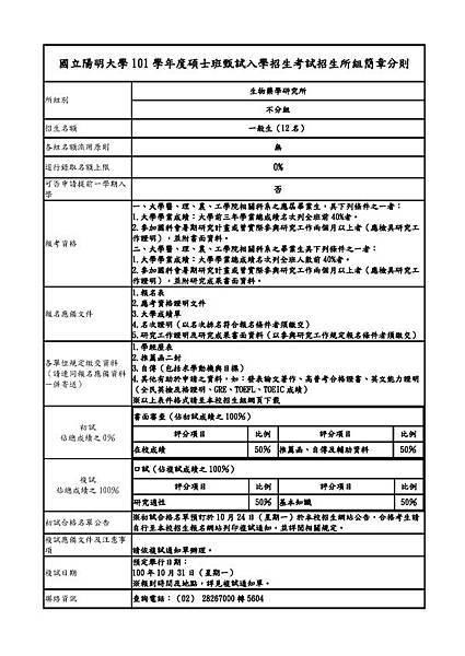 生物藥學研究所不分組_頁面_1
