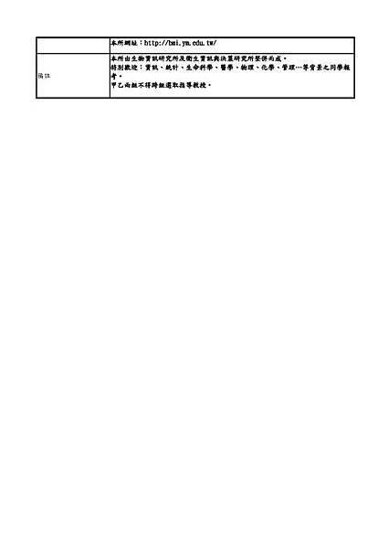 生物醫學資訊研究所甲組(生物資訊組)_頁面_2