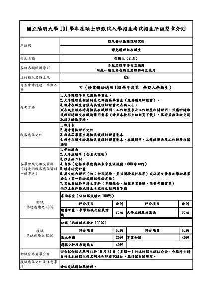 臨床暨社區護理研究所婦兒護理組在職生_頁面_1