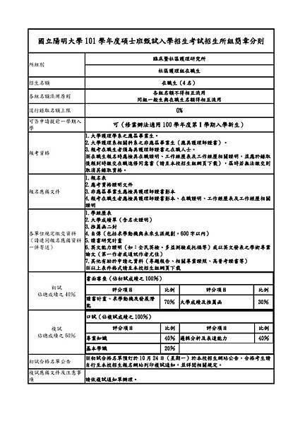 臨床暨社區護理研究所社區護理組在職生_頁面_1