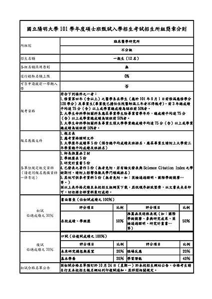 臨床醫學研究所不分組_頁面_1