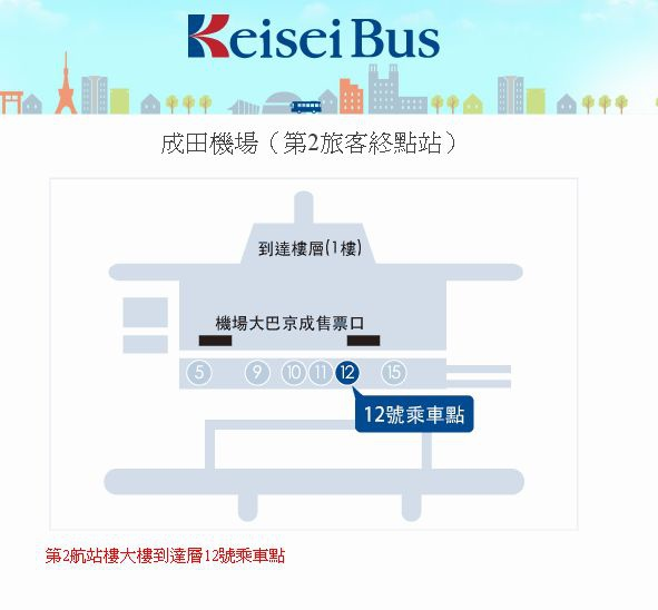 京成巴士3