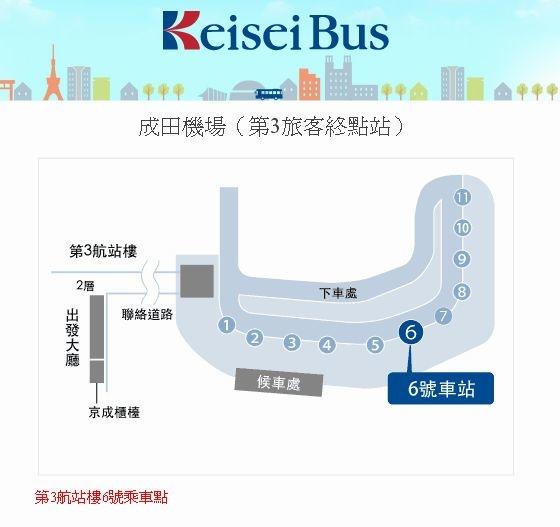 京成巴士2