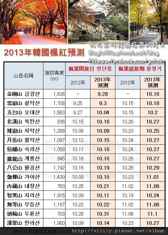 2013韓國楓葉預測
