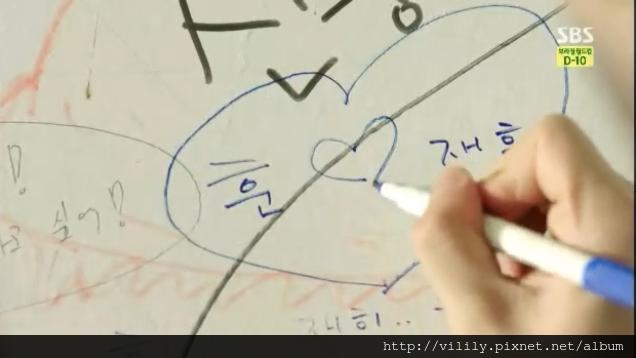 異鄉人醫生 第10集 Doctor Stranger Ep10 - Love TV Show 韓國電視劇 (5)