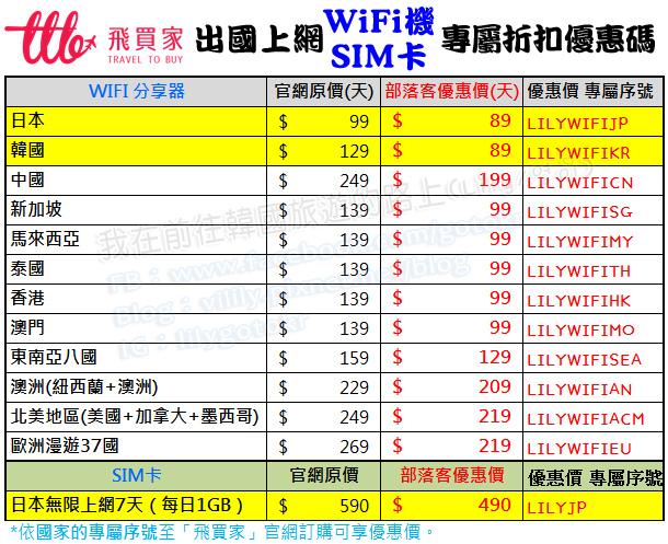 飛買家WIFI優惠序號N