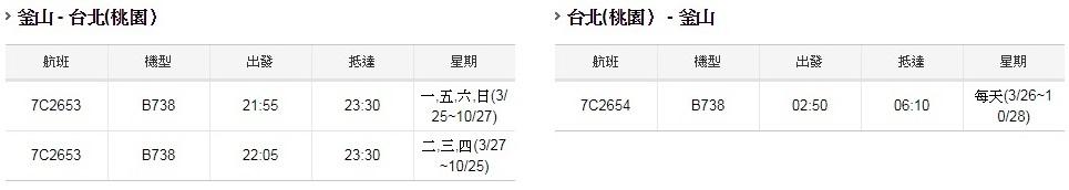 濟州航空釜山航班