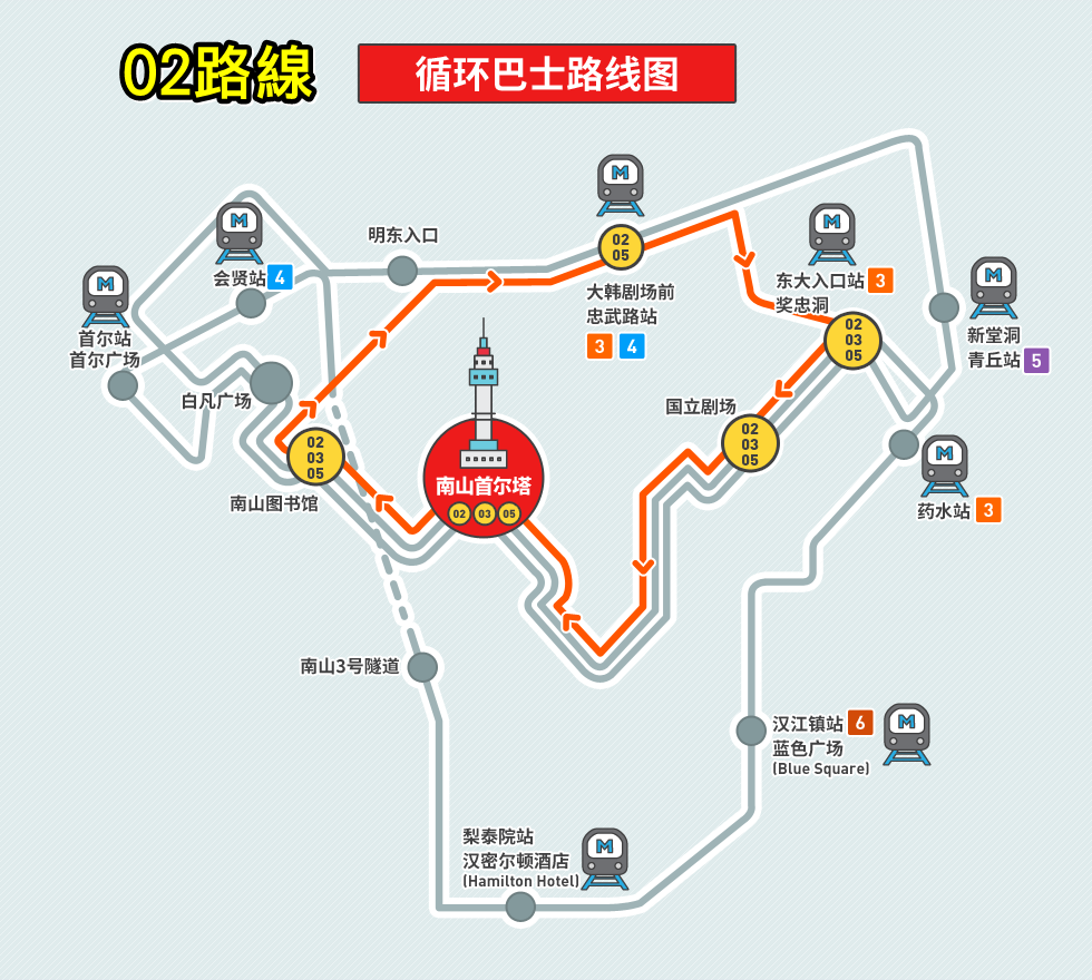 transfers_route01_cn.png