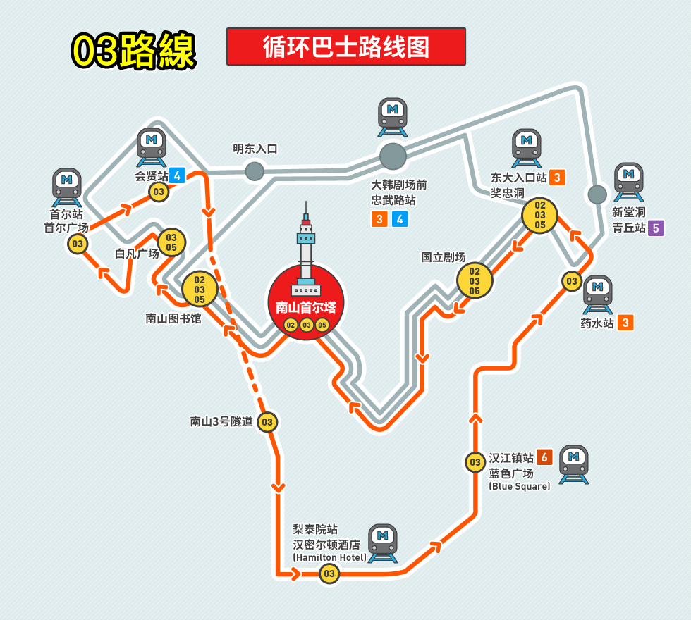 transfers_route02_cn.png