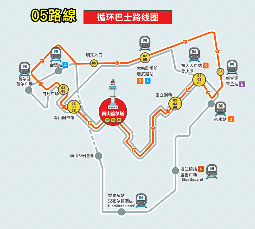 transfers_route03_cn.png