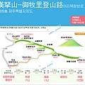 濟州島bus information 漢拏山御里牧登山交通.jpg