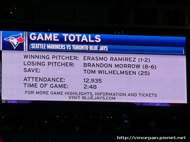 Game Totals