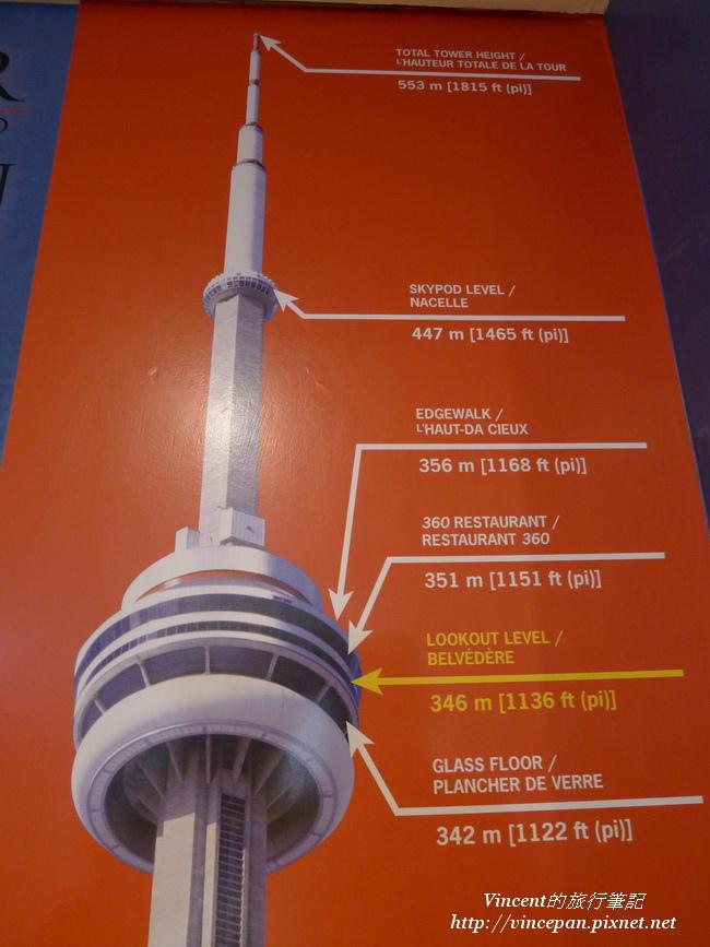 CN Tower四層