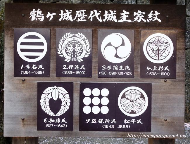 鶴ヶ城歷代城主家徽