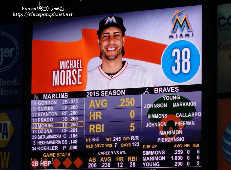 Michael Morse