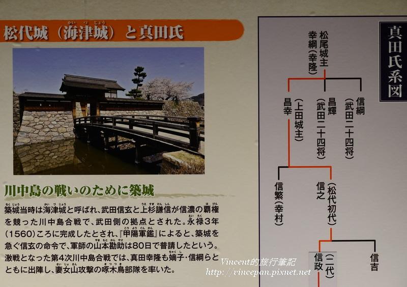真田氏系圖