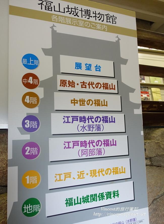 福山城博物館樓層