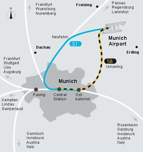 慕尼黑機場位置