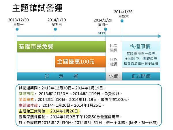 試營運期程圖示_20140107.png