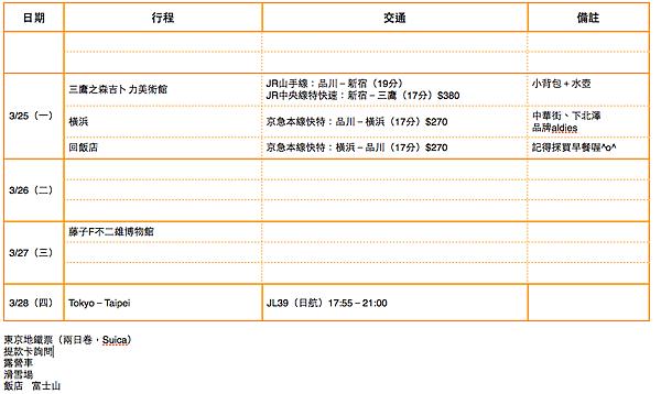 螢幕快照 2013-04-15 下午11.30.06