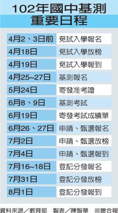 102年國中基測日期