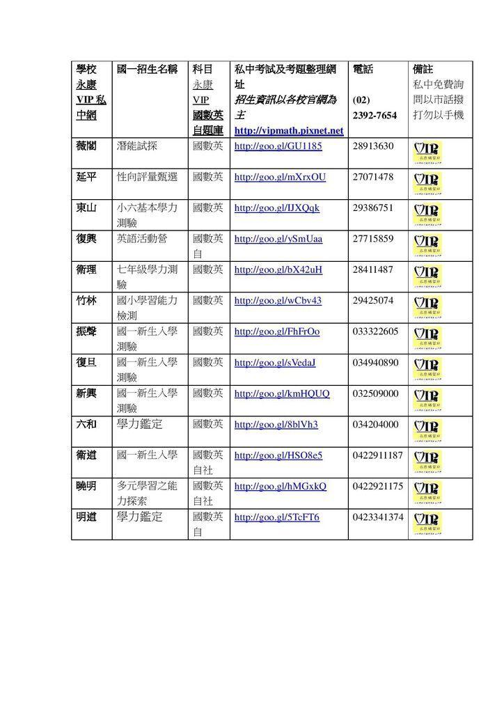 私中入學考永康vip私立學校整理23927654