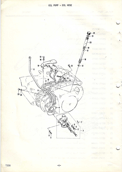 Suzuki T200 Oil Pump.png