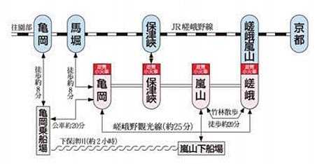 www.sagano-kanko.co.jp-brochure-traditional_chinese.pdf.png